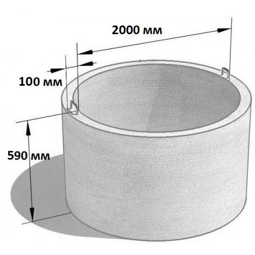 Кольцо стеновое КС 20.6 (Ø=2200 мм. h=590 мм.)