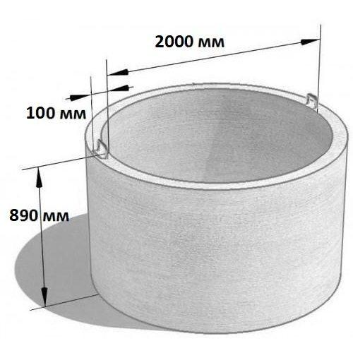 Кольцо стеновое КС 20.9 (Ø=2200 мм. h=890 мм.)