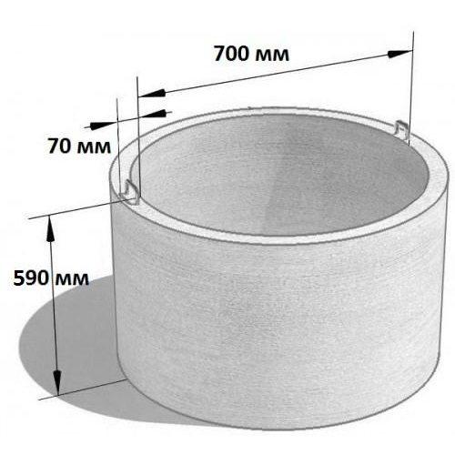 Кольцо стеновое КС 7.6 (Ø=840 мм. h=590 мм.)