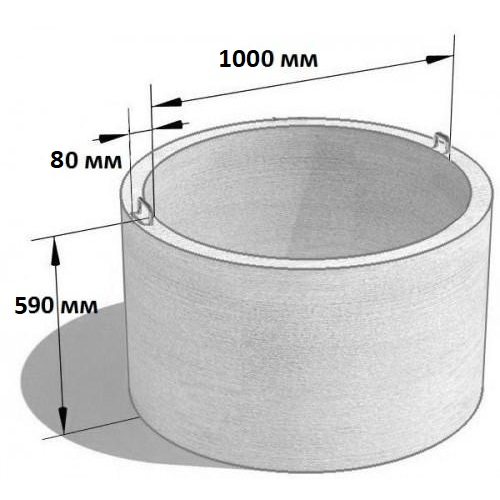 Кольцо стеновое КС 10.6