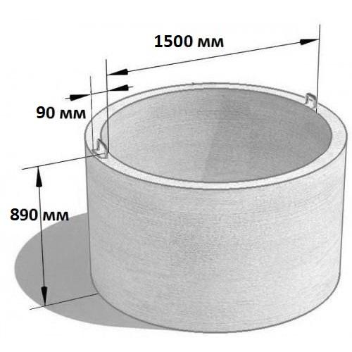 Кольцо 1.5 метра ЖБИ